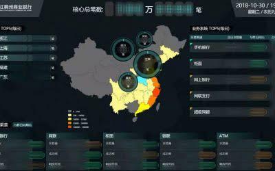 浙江稠州商业银行:智能监控平台上线,我行开启智能运维新征程